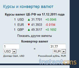 Курсы валют firefox