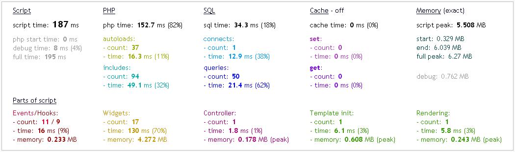 «Расширенная отладка» для InstantCMS 2.6.1 (v.10.2.261)